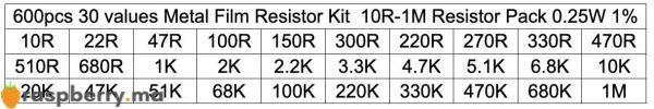 Kit de 600 résistances 1