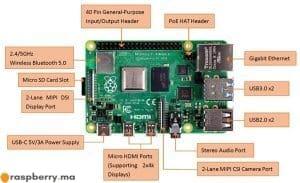 Kit-de-démarrage-Raspberry-Pi-4B-Caractéristiques-des-interfaces-et-ports