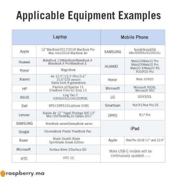 Adaptateur-Audio-RJ45-pour-MacBook-Pro-Samsung-Galaxy-S9-USB-C-moyeu-de-Type-C-USB-4